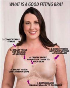 Mastektomi Sonrası Doğru Sütyen