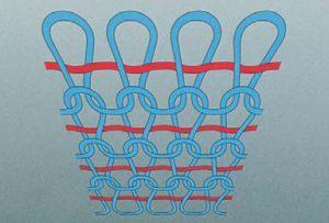 Kaliteli kompresyon giysilerinde dolgu ipliği